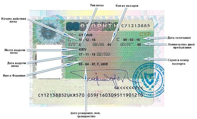 visa-cuprus-min