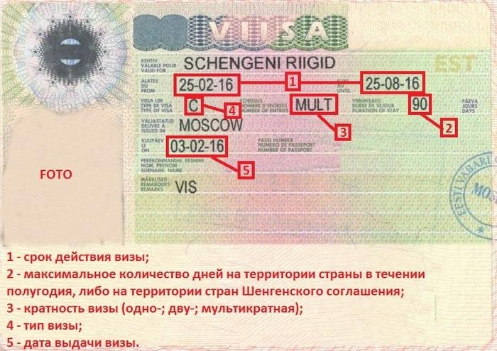 viza-v-estoniyu-dlya-rossiyan-2