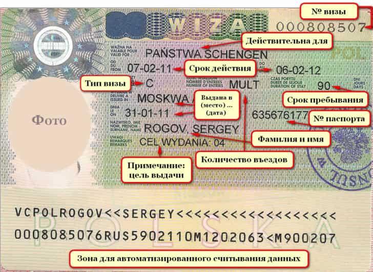 Rasshifrovka-shengenskoj-vizy1-728x532
